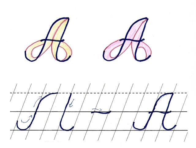 Scris de mana - Litera A mare de mana